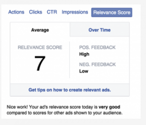 Relevance Score-Facebook