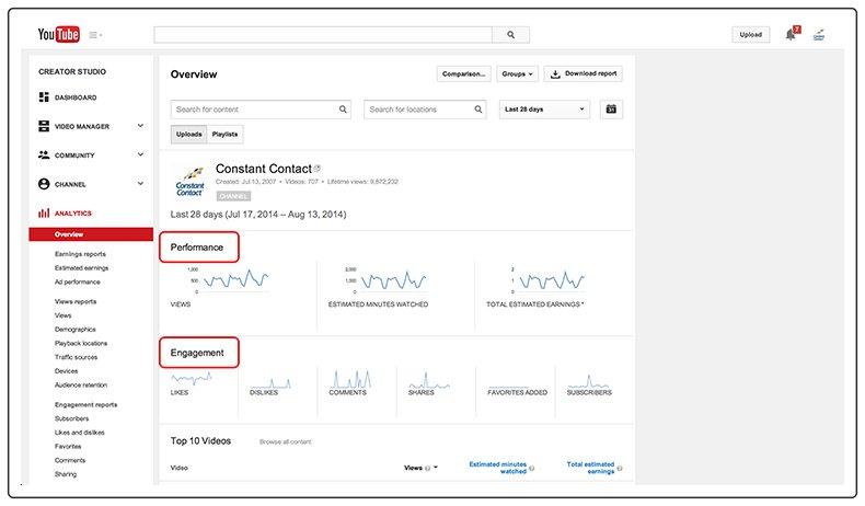 youtube seo User Engagement-youtube analytics