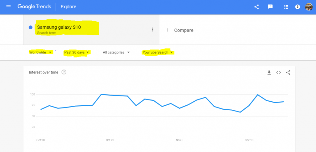 keyword research google trends